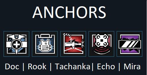 anchors (1)